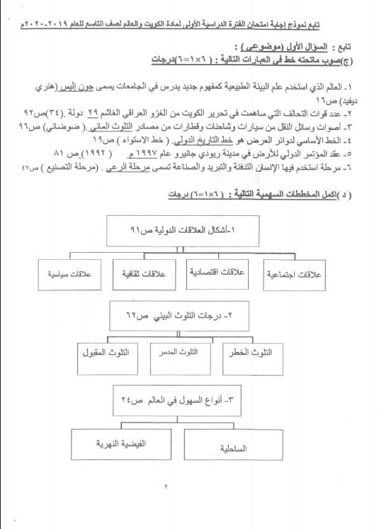 نموذج الإجابة اجتماعيات الصف التاسع الفصل الأول منطقة الجهراء التعليمية