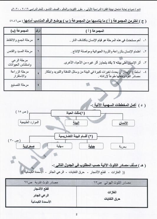نموذج الإجابة اجتماعيات الصف التاسع الفصل الأول منطقة الفروانية التعليمية