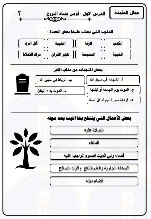 تلخيص تربية اسلامية الصف التاسع الفصل الأول هيثم العشماوي