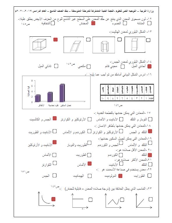 بنك أسئلة علوم وحدة المعادن محلول الصف التاسع التوجيه الفني