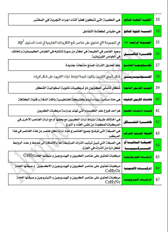 المصطلحات العلمية كيمياء الصف العاشر الفصل الثاني الأستاذ أحمد حسين
