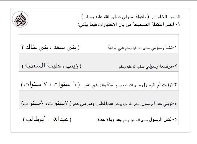 أوراق عمل تربية إسلامية الصف الاول الفصل الثاني إعداد شيخة العمر