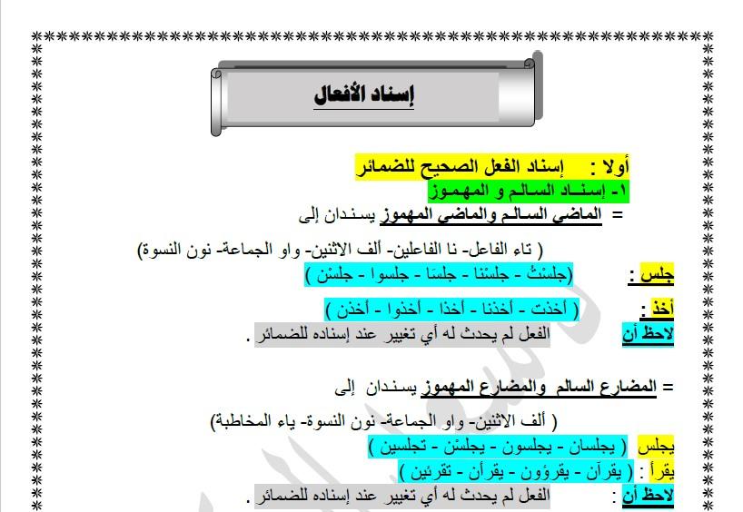 إسناد الأفعال لغة عربية الصف العاشر الفصل الثاني الأستاذ سعد المكاوي