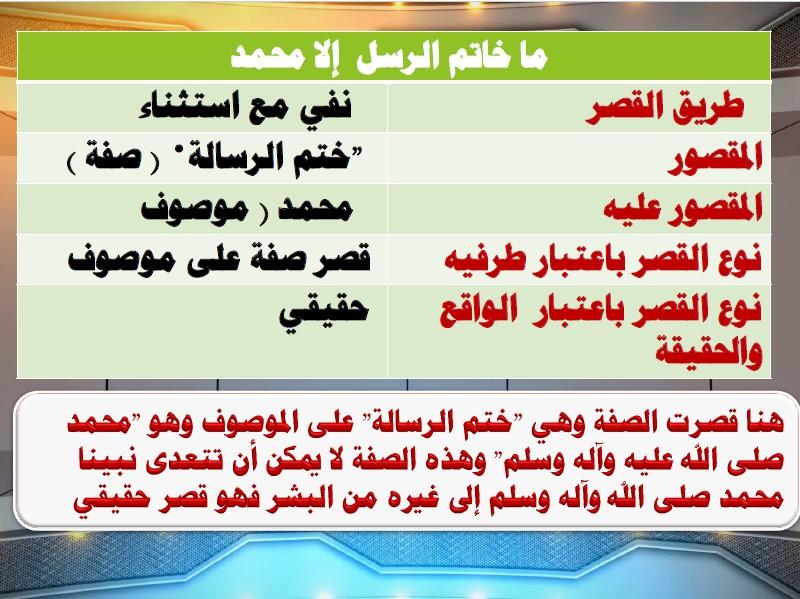 القصر الحقيقي والإضافي فنون البلاغة الصف الحادي عشر الأستاذ محمد قاعود
