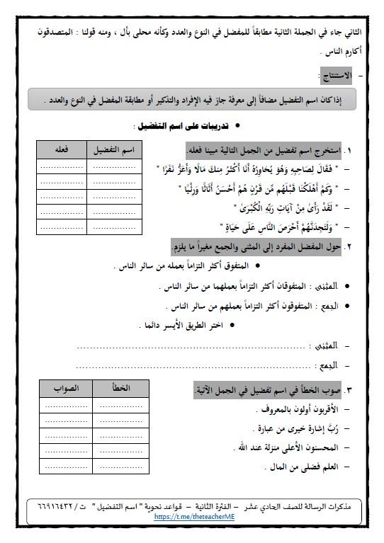 حالات اسم التفضيل لغة عربية الصف الحادي عشر الفصل الثاني