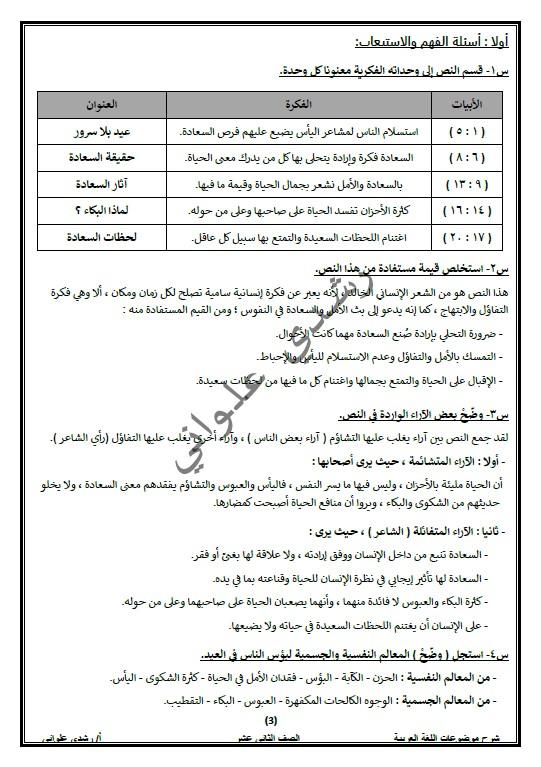 الغبطة فكرة لغة عربية الصف الثاني عشر الفصل الثاني الأستاذ رشدي علواني