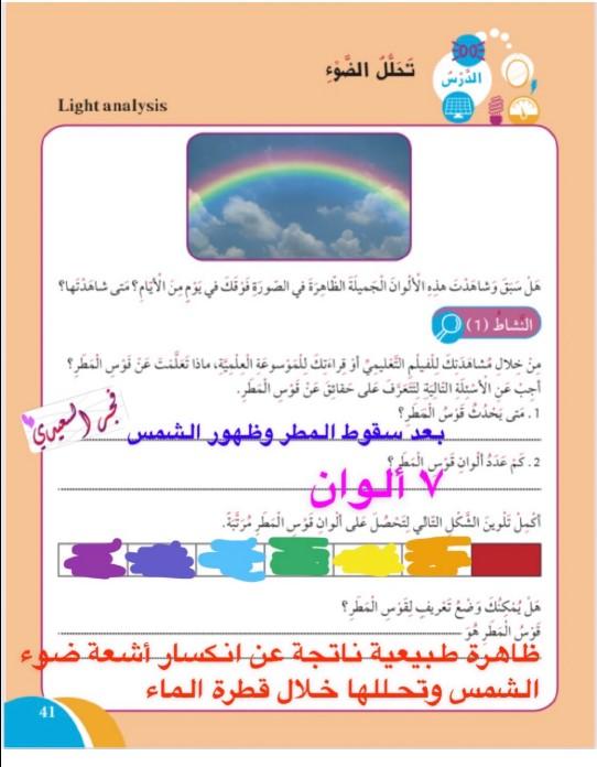 حل درس تحلل الضوء علوم الصف الرابع الفصل الثاني إعداد فجر السعيدي