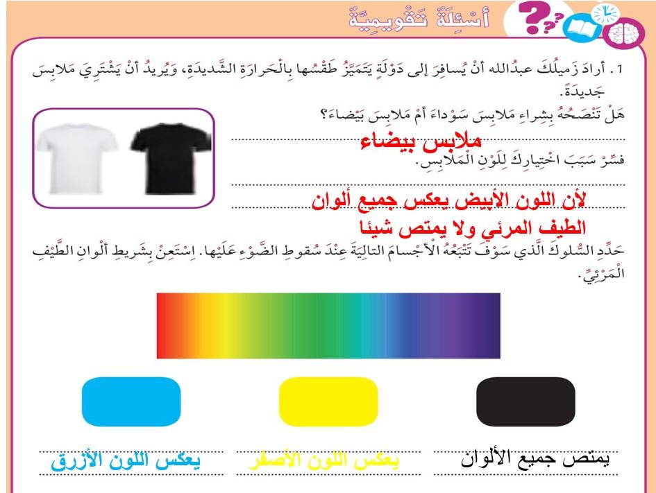 درس كيف نرى الأجسام ملونة علوم الصف الرابع الفصل الثاني الأستاذ محمد مبارك