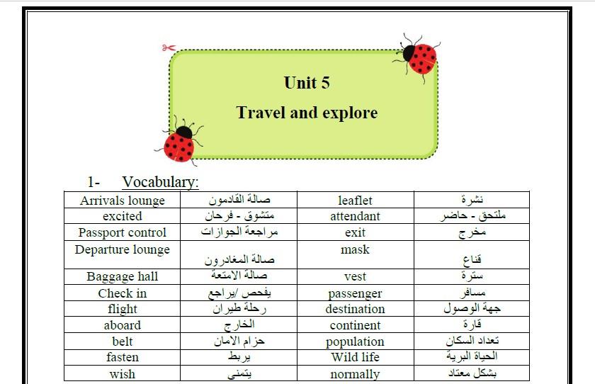 مذكرة لغة إنجليزية الصف الخامس الفصل الثاني مدرسة المنقف الابتدائية
