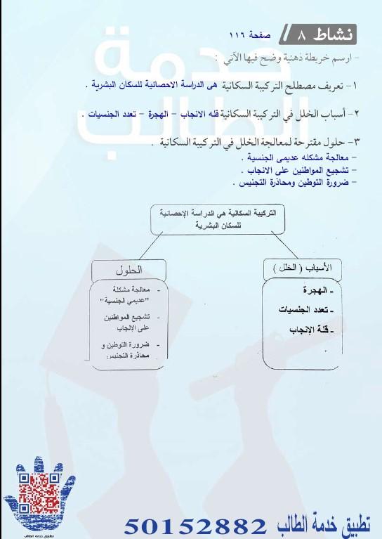 حل الوحدة الرابعة (دول الخليج العربية تنمو سكانيا وتتشابه ثقافياً) اجتماعيات الصف السادس