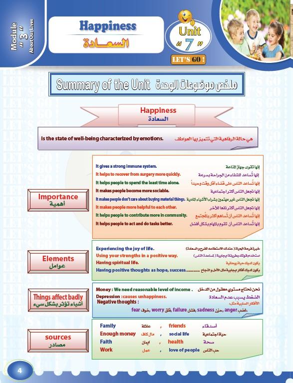 تشجيرات وملخصات لغة إنجليزية الصف التاسع الوحدة السابعة الفصل الثاني