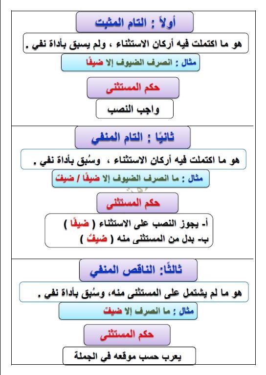 القواعد النحوية لغة عربية الصف التاسع الفصل الثاني إعداد سلامة صباح